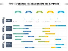 Five Year Business Roadmap Timeline With Key Events