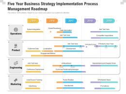 Five Year Business Strategy Implementation Process Management Roadmap