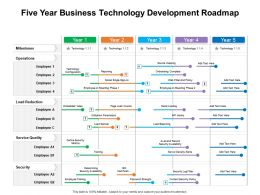 Five Year Business Technology Development Roadmap