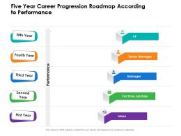 Five Year Career Progression Roadmap According To Performance