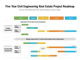 Five Year Civil Engineering Real Estate Project Roadmap