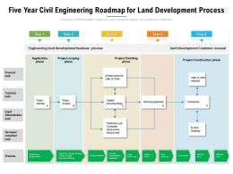Five Year Civil Engineering Roadmap For Land Development Process