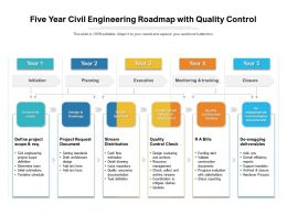 Five Year Civil Engineering Roadmap With Quality Control