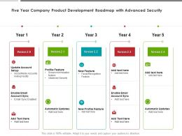 Five Year Company Product Development Roadmap With Advanced Security