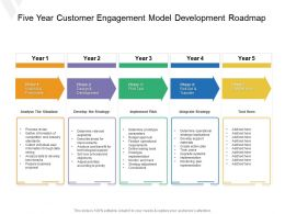 Five Year Customer Engagement Model Development Roadmap