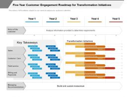 Five Year Customer Engagement Roadmap For Transformation Initiatives
