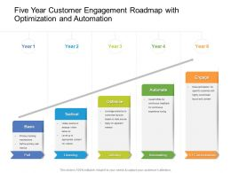 Five Year Customer Engagement Roadmap With Optimization And Automation