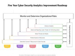 Five Year Cyber Security Analytics Improvement Roadmap