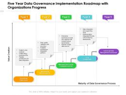Five Year Data Governance Implementation Roadmap With Organizations Progress