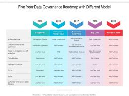 Five Year Data Governance Roadmap With Different Model
