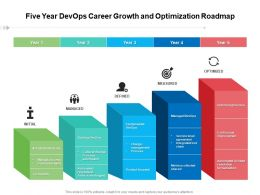 Five Year Devops Career Growth And Optimization Roadmap