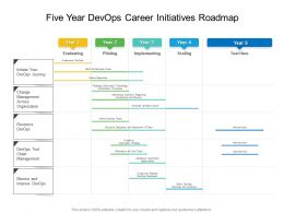 Five Year Devops Career Initiatives Roadmap