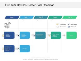 Five Year Devops Career Path Roadmap