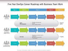 Five Year Devops Career Roadmap With Business Team Work