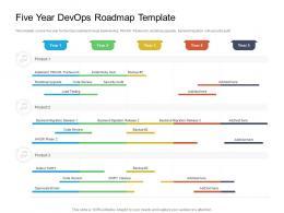 Five Year Devops Roadmap Timeline Powerpoint Template