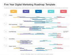 Five Year Digital Marketing Roadmap Timeline Powerpoint Template