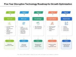 Five Year Disruptive Technology Roadmap For Growth Optimization