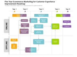 Five Year Ecommerce Marketing For Customer Experience Improvement Roadmap