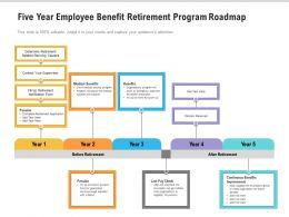 Five Year Employee Benefit Retirement Program Roadmap