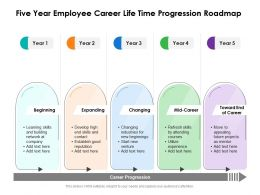 Five Year Employee Career Life Time Progression Roadmap