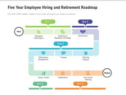 Five Year Employee Hiring And Retirement Roadmap