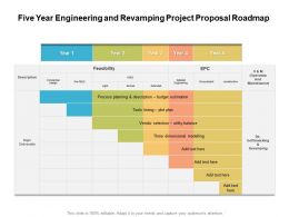 Five Year Engineering And Revamping Project Proposal Roadmap