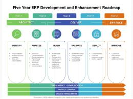 Five Year ERP Development And Enhancement Roadmap