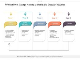 Five Year Event Strategic Planning Marketing And Execution Roadmap