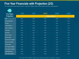 Five Year Financials With Projection Equity Cash Expenses Ppt Model Graphics Tutorials