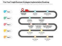 Five Year Freight Business Strategies Implementation Roadmap