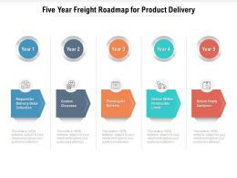 Five Year Freight Roadmap For Product Delivery