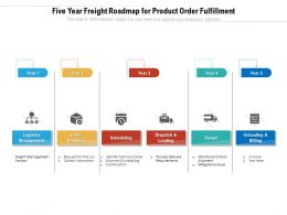 Five Year Freight Roadmap For Product Order Fulfillment