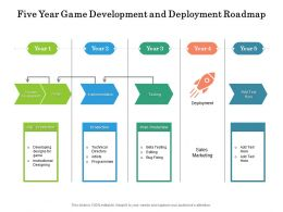 Five Year Game Development And Deployment Roadmap