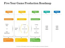 Five Year Game Production Roadmap