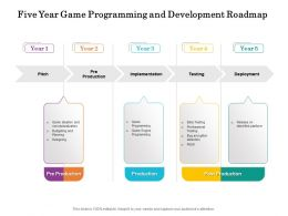 Five Year Game Programming And Development Roadmap