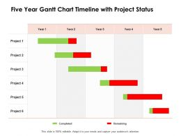 Five Year Gantt Chart Timeline With Project Status Ppt Powerpoint Presentation Show