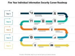 Five Year Individual Information Security Career Roadmap