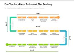 Five Year Individuals Retirement Plan Roadmap