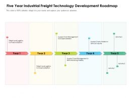 Five Year Industrial Freight Technology Development Roadmap