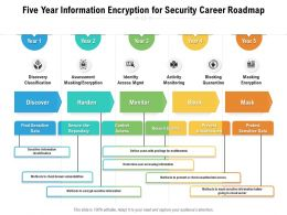 Five Year Information Encryption For Security Career Roadmap