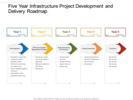 Five Year Infrastructure Project Development And Delivery Roadmap