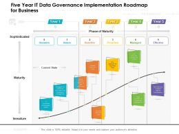 Five Year IT Data Governance Implementation Roadmap For Business