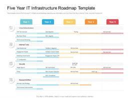 Five Year IT Infrastructure Roadmap Timeline Powerpoint Template
