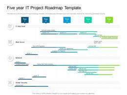 Five Year IT Project Roadmap Timeline Powerpoint Template