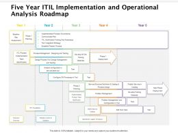 Five Year ITIL Implementation And Operational Analysis Roadmap