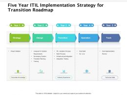 Five Year ITIL Implementation Strategy For Transition Roadmap