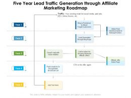 Five Year Lead Traffic Generation Through Affiliate Marketing Roadmap