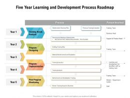 Five Year Learning And Development Process Roadmap