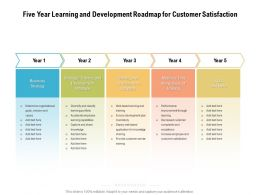 Five Year Learning And Development Roadmap For Customer Satisfaction