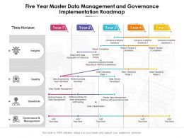 Five Year Master Data Management And Governance Implementation Roadmap